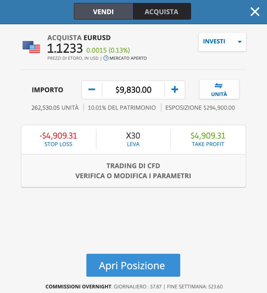 EURUSD trading online