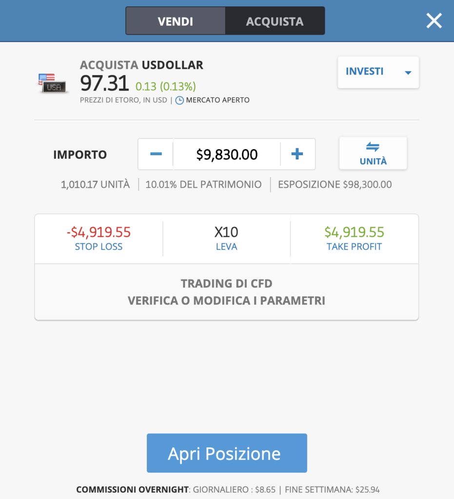Investimento nel Forex, schermata