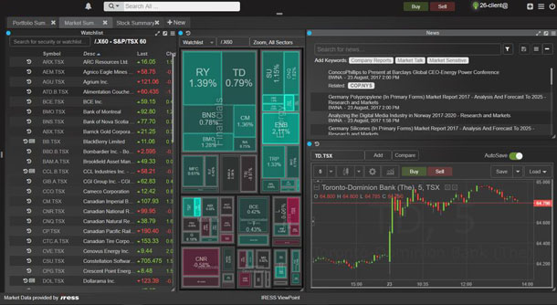 FP Markets trading forex