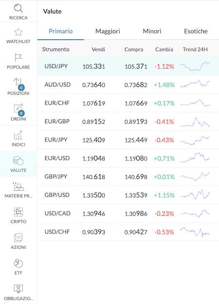 Investi EUR/USD con Trade.com