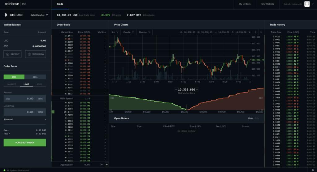 Bitcoin Cash coinbase