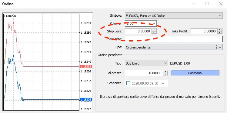 Stop Loss MetaTrader