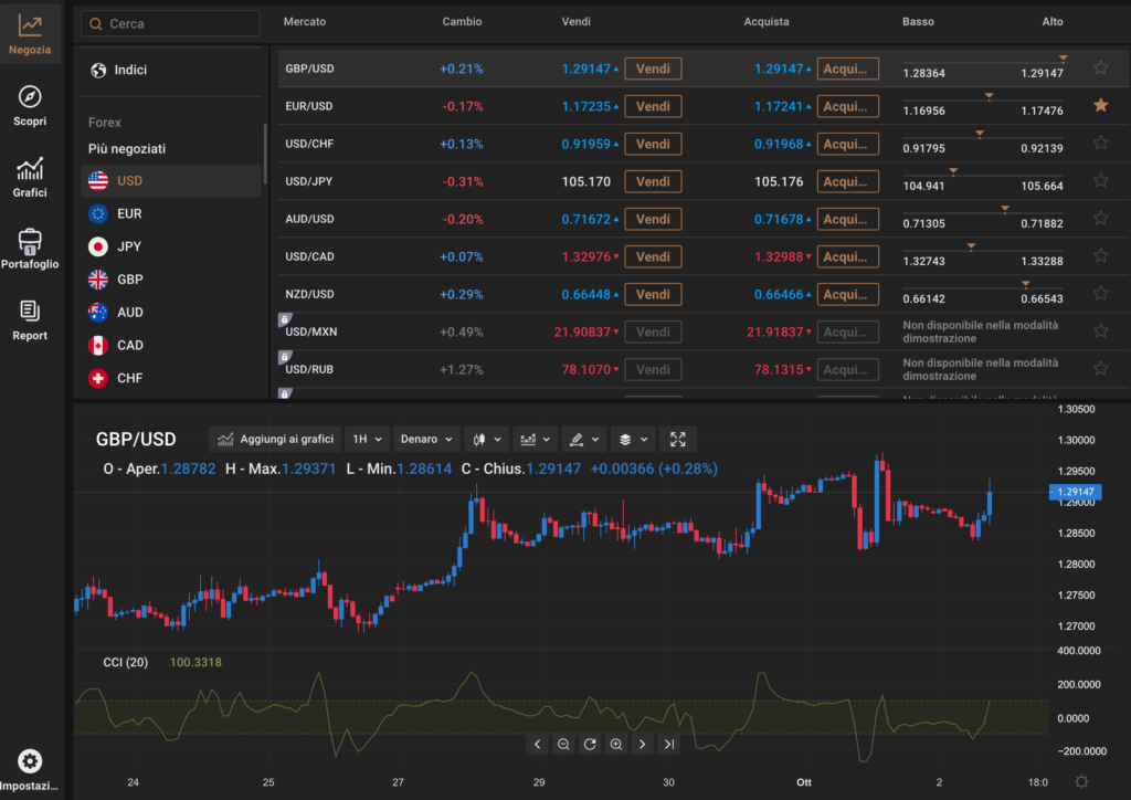 Capital.com miglior broker forex