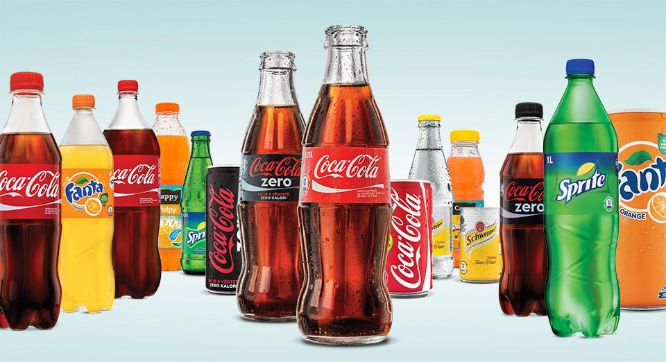 Analisi finanziaria delle azioni Coca Cola - analisi tecnica, fondamentale, target price e come comprare.