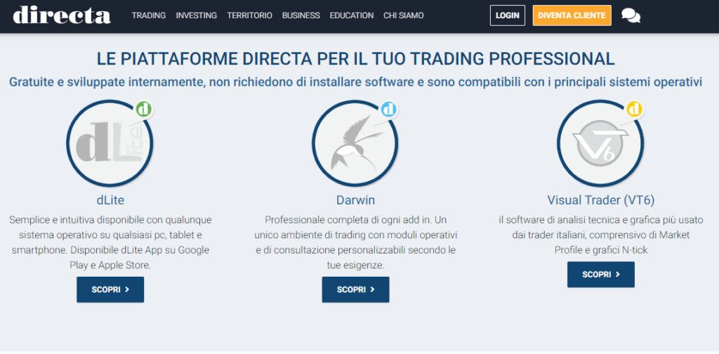 piattaforme directa trading