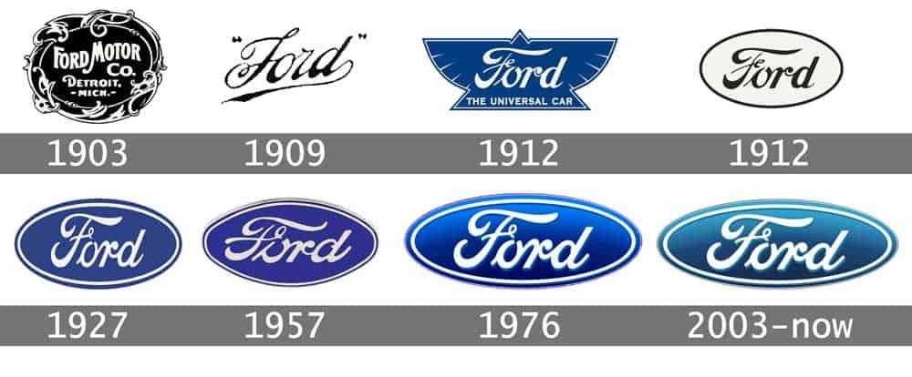 Analisi azioni Ford a cura della redazione di Investimentifinanziari.net - analisi tecnica, fondamentale, target price e come comprare.