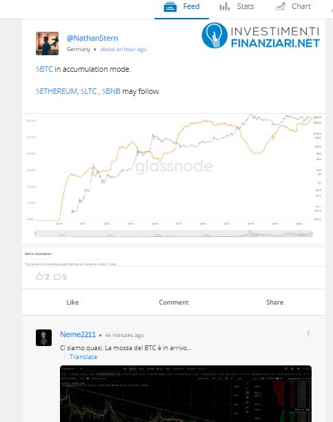 quale bitcoin rivela sui mercati finanziari)