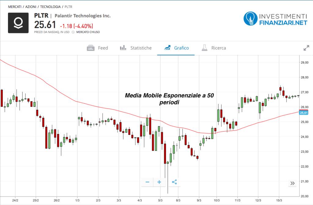 media mobile origini e principali funzionamenti dovresti investire in valuta digitale 2021