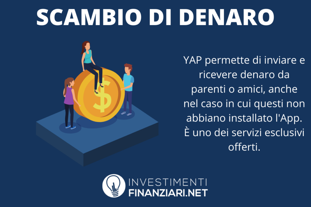 YAP - scambio denaro amici e parenti - infografica di InvestimentiFinanziari.net