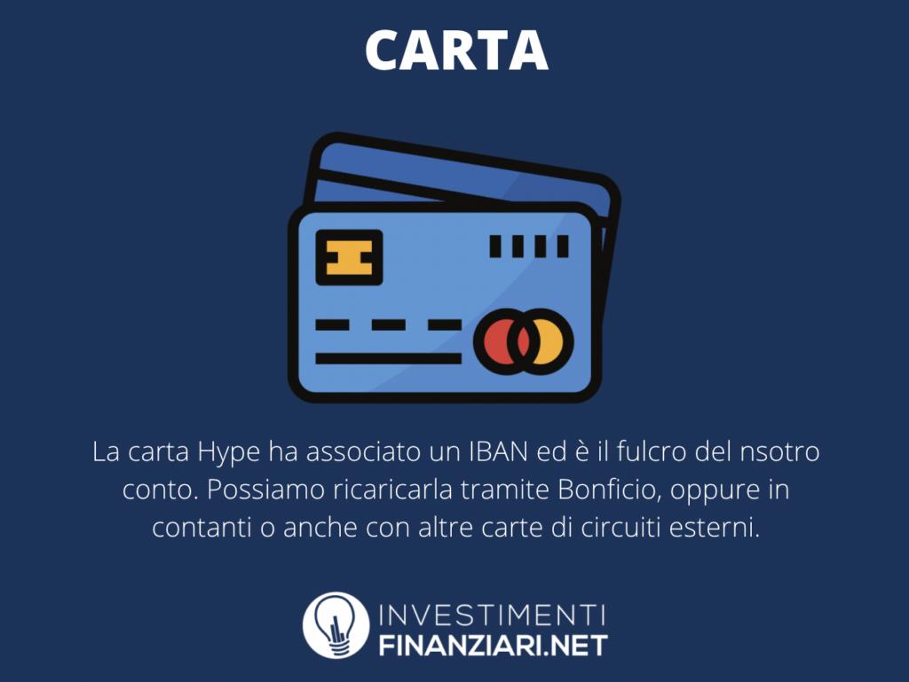 Hype Carta Conto - infografica a cura di InvestimentiFinanziari.net