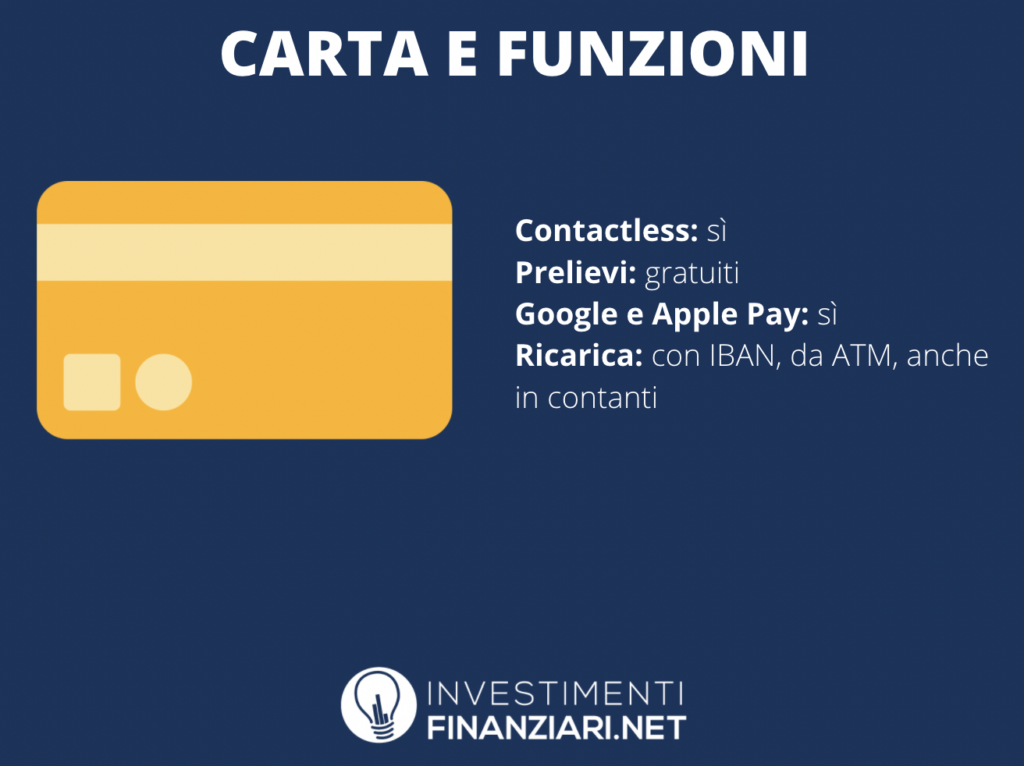 Carta Hype - riassunto funzioni - a cura di InvestimentiFinanziari.net