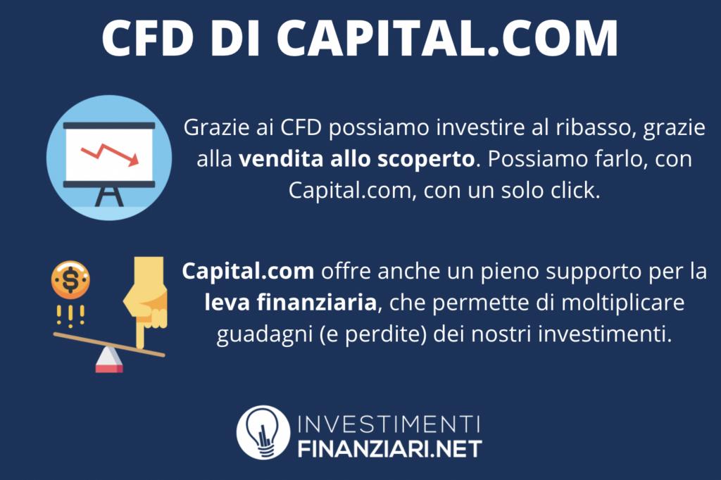 Capital.com CFD - infografica di InvestimentiFinanziari.net