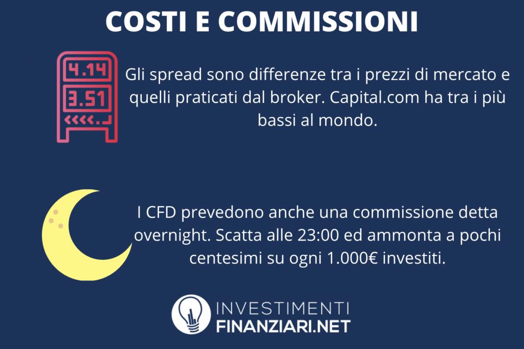 Costi e commissioni Capital.com - infografica di InvestimentiFinanziari.net