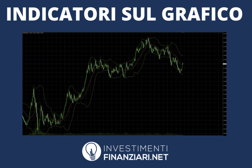 Indicatori a grafico di MetaTrader - a cura di InvestimentiFinanziari.net