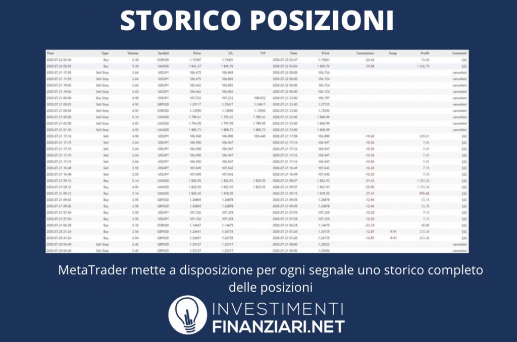 script di trading di criptovaluta segnali forex attendibili