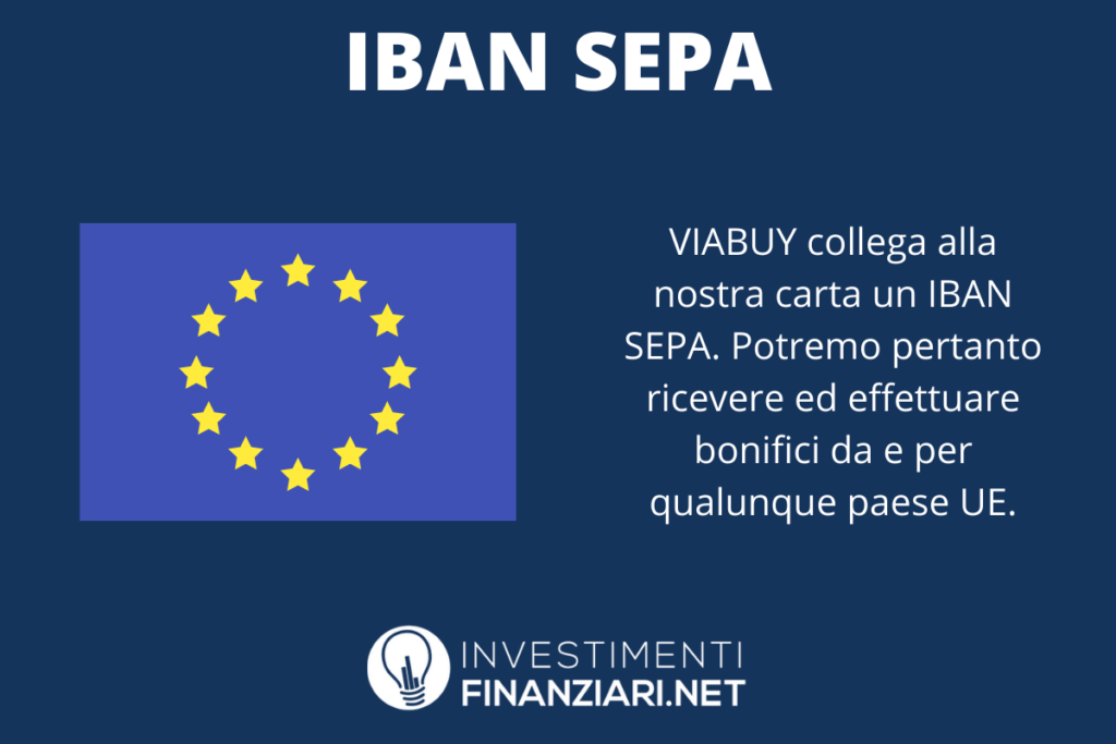 IBAN SEPA - di InvestimentiFinanziari.net