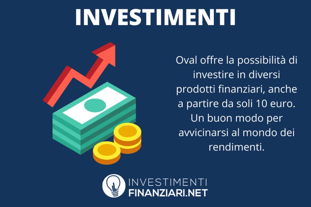 La sezione investimenti di Oval - di InvestimentiFinanziari.net