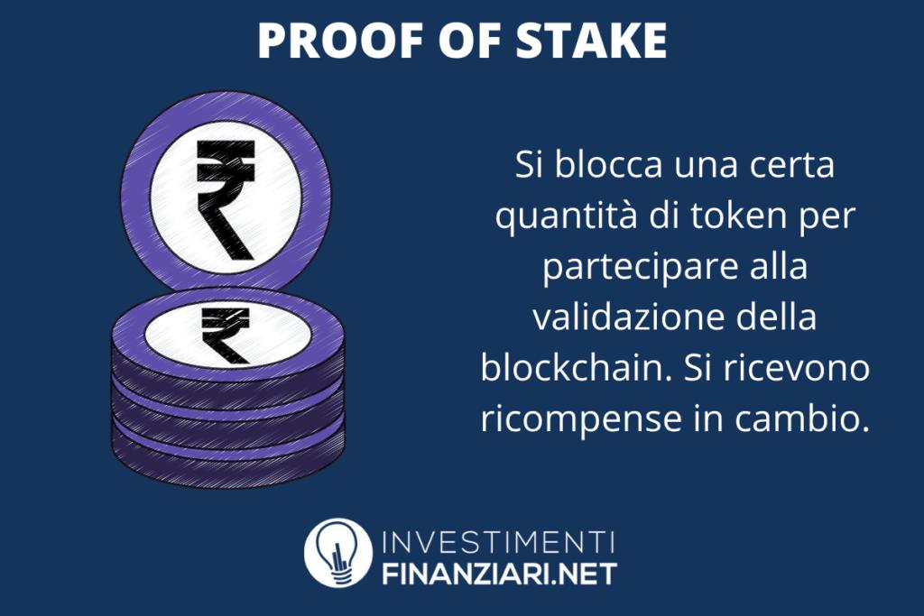 Proof of Stake - infografica di InvestimentiFinanziari.net