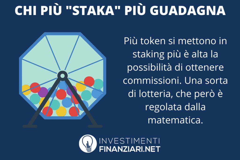 Staking - scelta blocchi - a cura di InvestimentiFinanziari.net