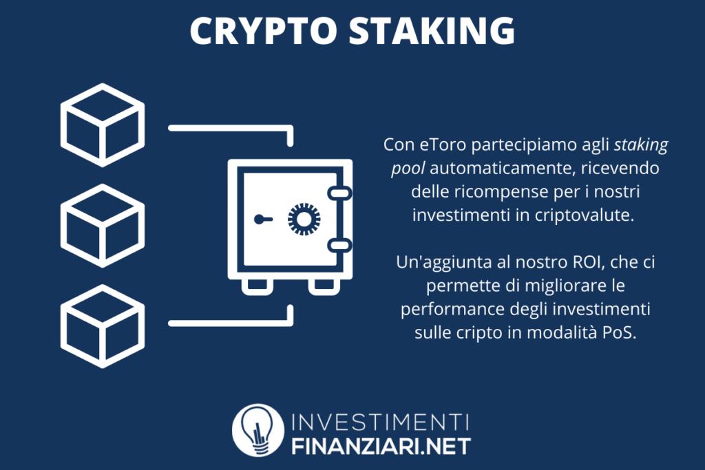 eToro Staking Crypto - infografica di InvestimentiFinanziari.net