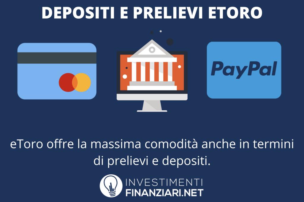 eToro depositi e prelievi - a cura di InvestimentiFinanziari.net