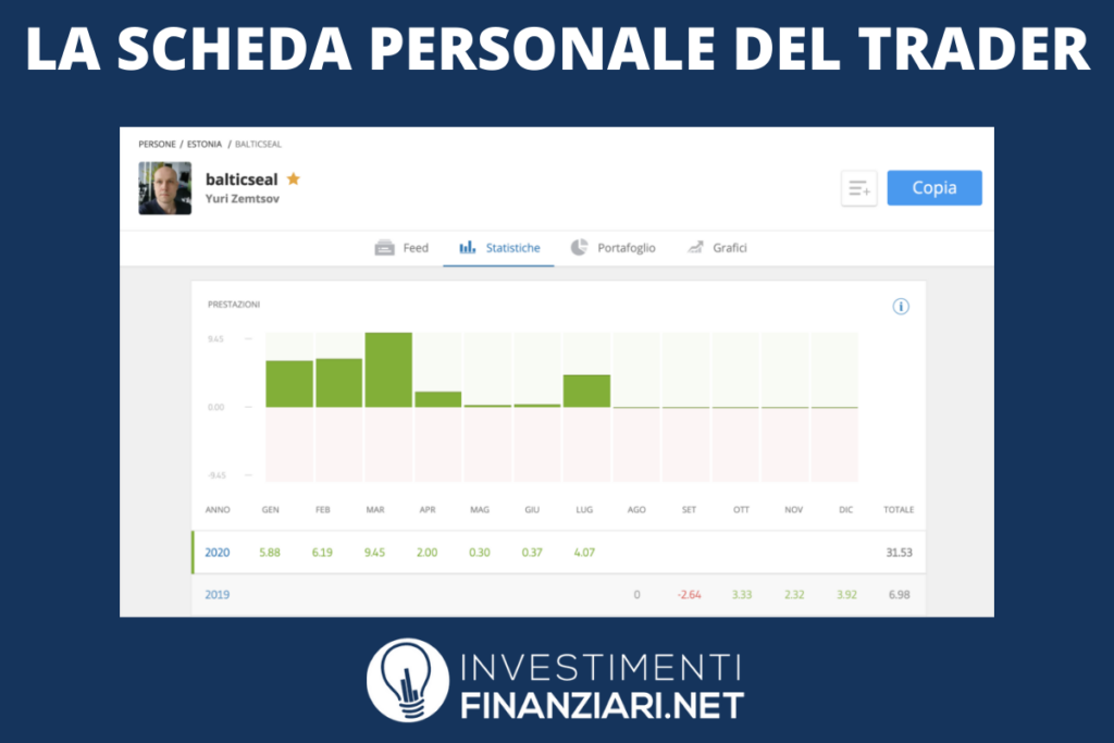 Scheda personale trader - a cura di InvestimentiFinanziari.net