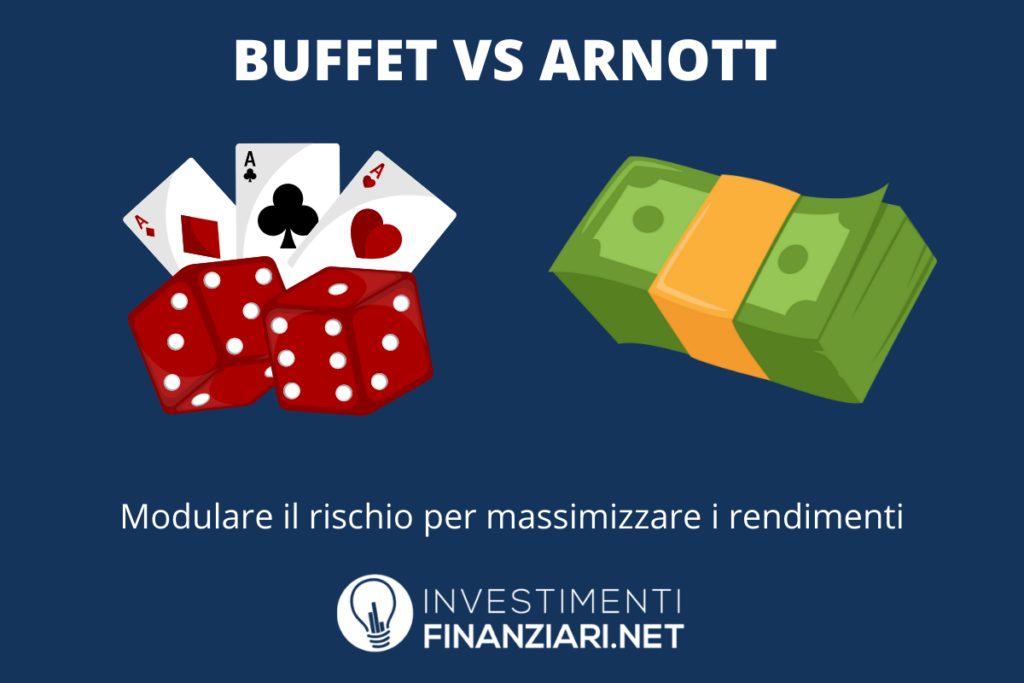 Opinioni rilevanti comprare azioni - Buffet Arnot - di InvestimentiFinanziari.net