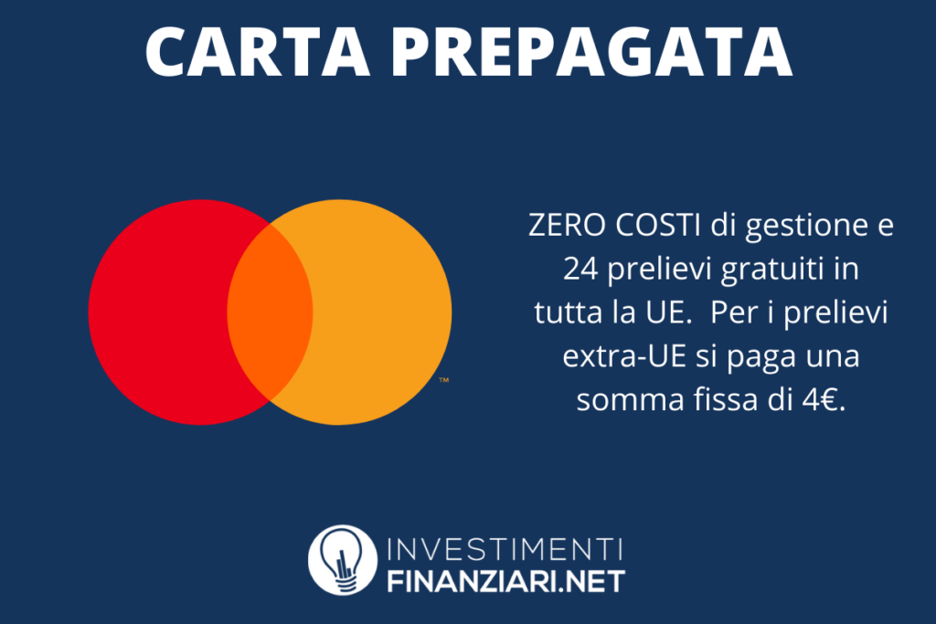 Carta prepagata Tinaba - le caratteristiche - infografica di InvestimentiFinanziari.net