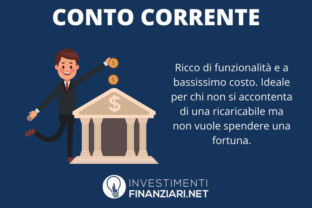 Conto corrente di Tinaba - infografica di InvestimentiFinanziari.net