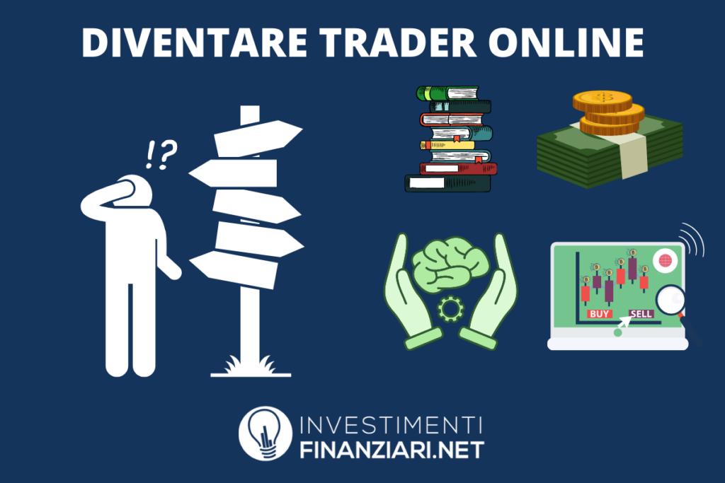 Come diventare trader - infografica di InvestimentiFinanziari.net