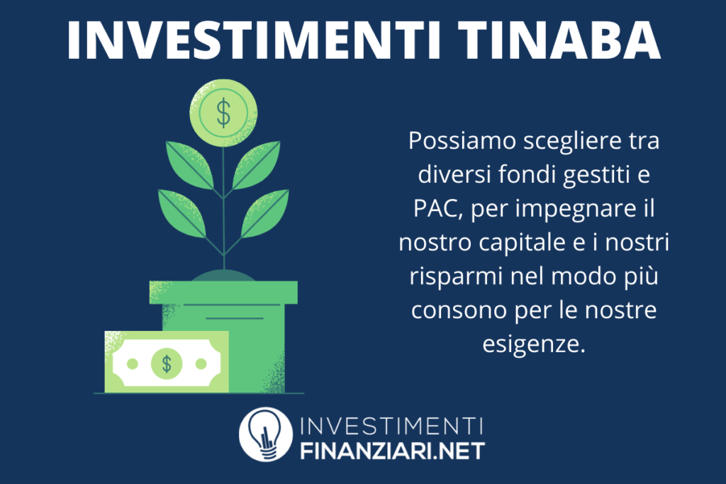 Prodotti di investimenti Tinaba - infografica di InvestimentiFinanziari.net