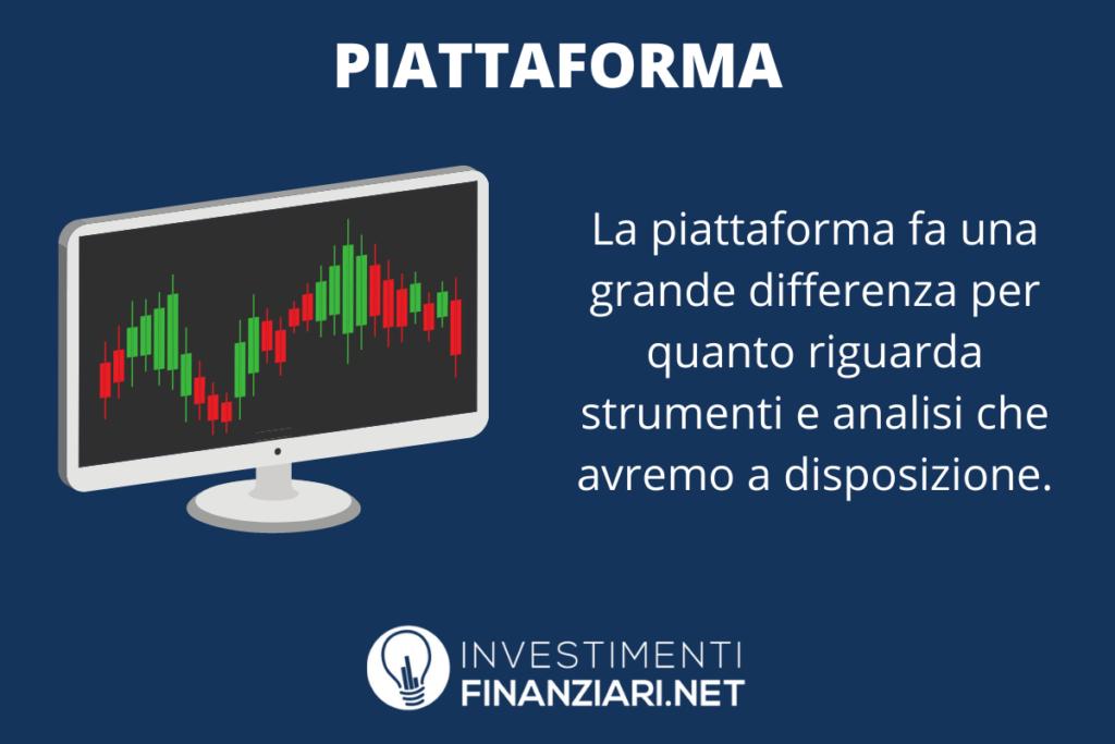 La piattaforma per comprare azioni - di InvestimentiFinanziari.net