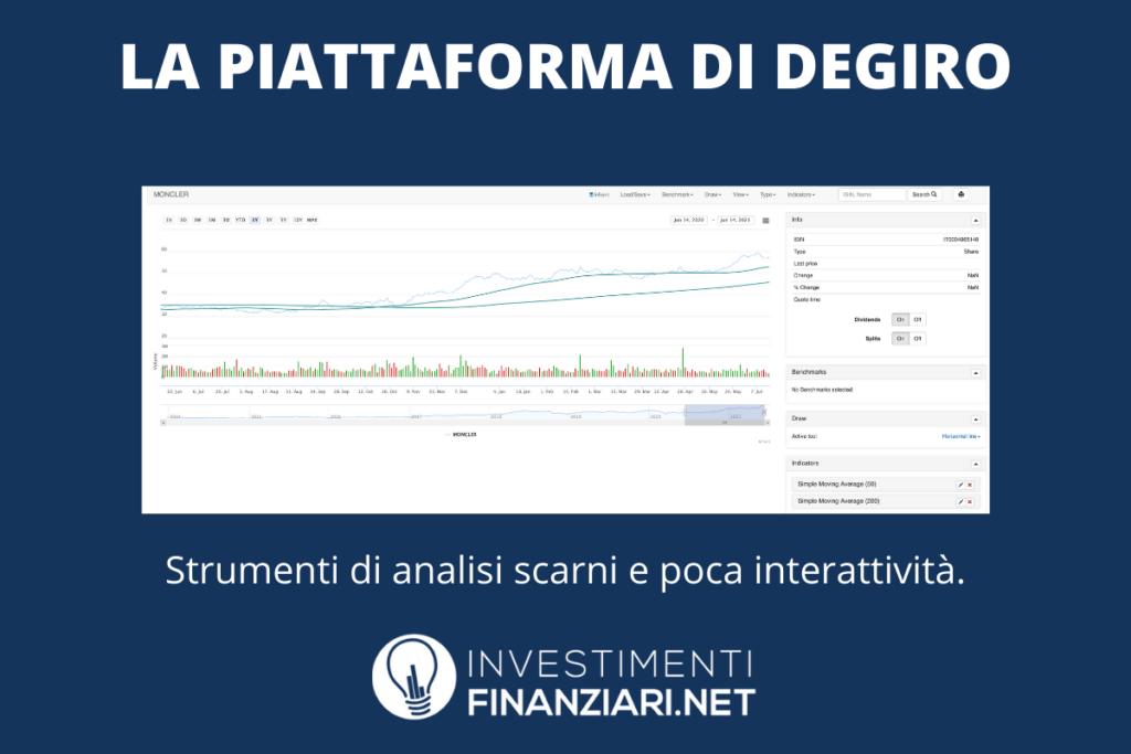Piattaforma Degiro per comprare azioni - a cura di InvestimentiFinanziari.net