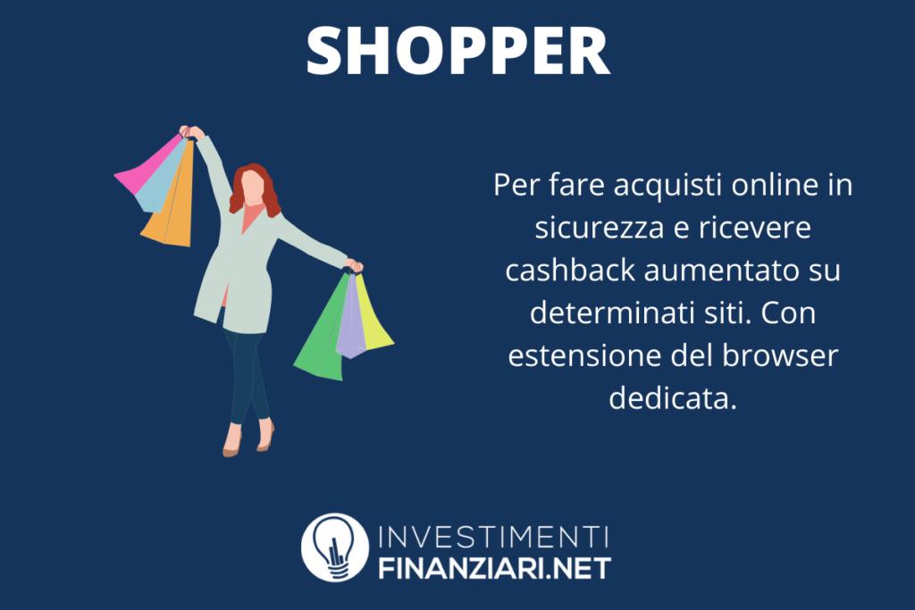 Shopper di Revolut -a cura di InvestimentiFinanziari.net