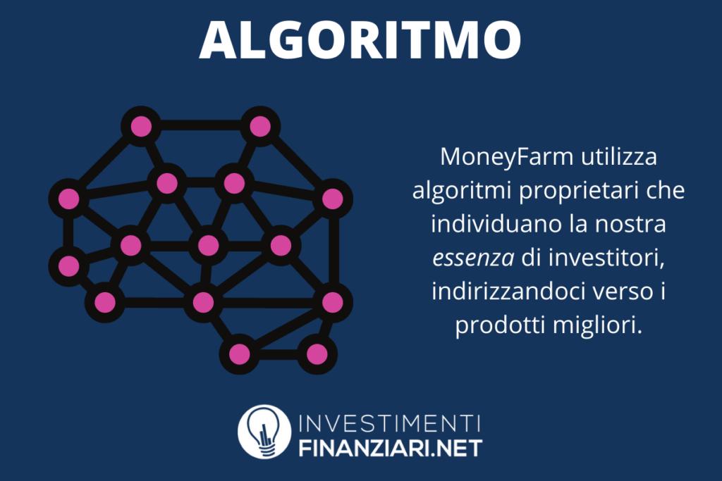 Algoritmi di MoneyFarm - a cura di InvestimentiFinanziari.net