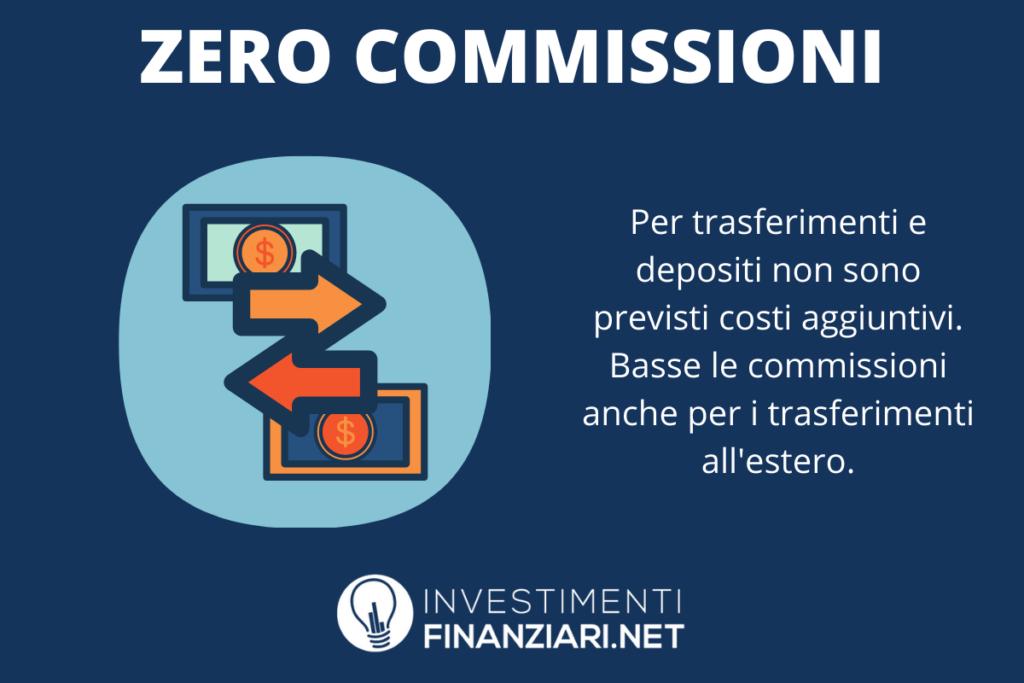 Trasferimenti zero commissioni di Soldo - di InvestimentiFinanziari.net