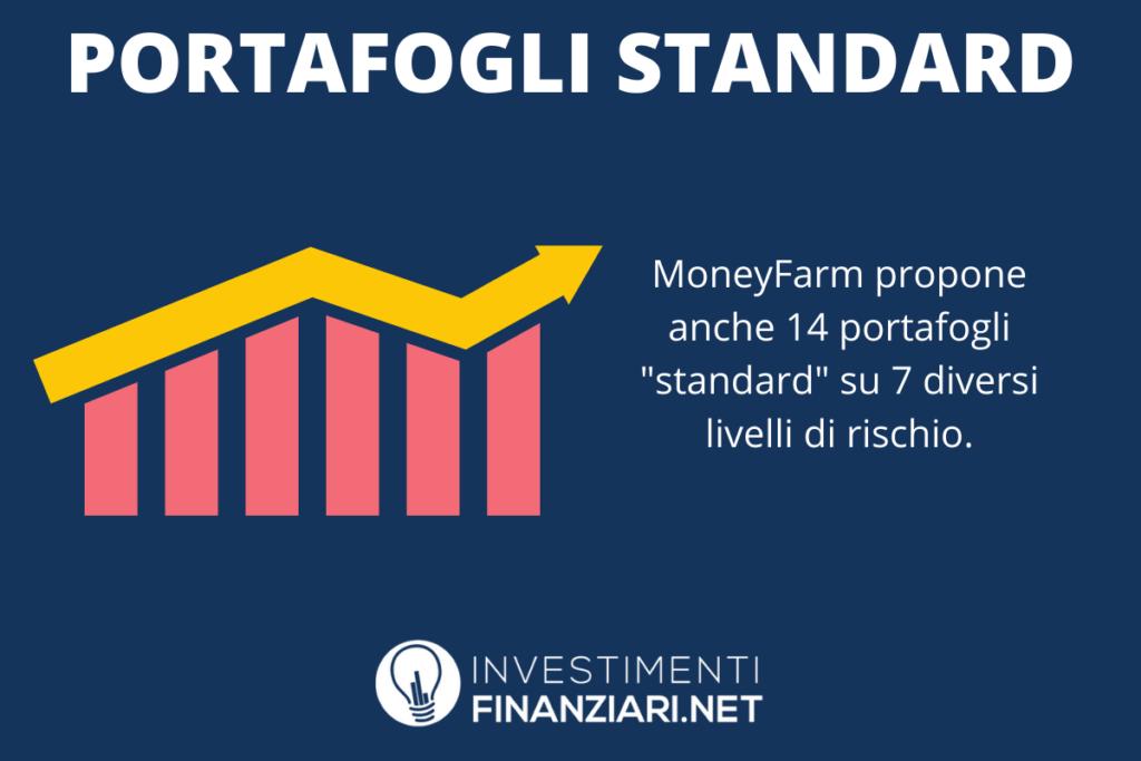 Portafogli standard di MoneyFarm - infografica di InvestimentiFinanziari.net