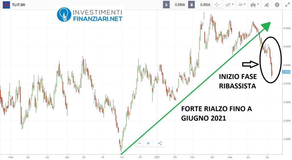 Andamento di Telecom 2020 / 2021: principale azienda italiana con azioni settore 5g