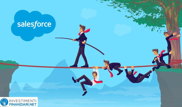 Azioni Salesforce: guida completa a cura di InvestimentiFinanziari.net