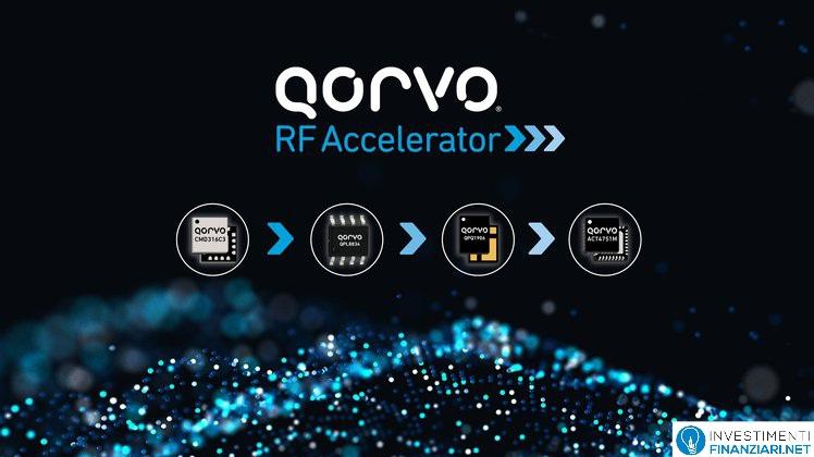 Azioni Qorvo: Analisi e Previsioni. Come comprare QRVO: guida al titolo a cura di InvestimentiFinanziari.net
