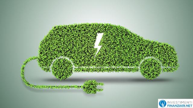 Azioni Auto Elettriche: Migliori 7 titoli per investire; selezione a cura di InvestimentiFinanziari.net