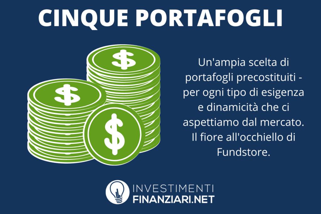 Portafogli di Fundstore - di InvestimentiFinanziari.net