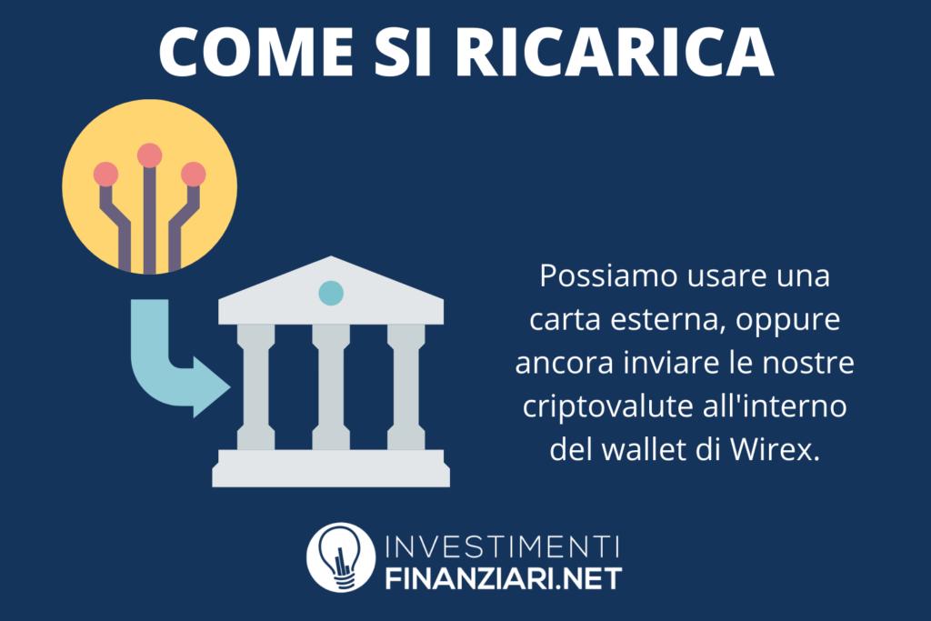 Ricarica Wirex - di InvestimentiFinanziari.net