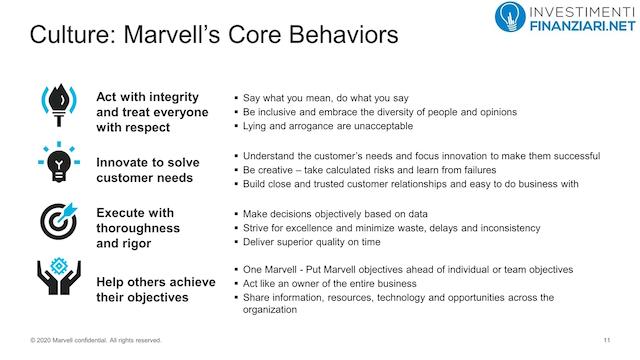 Business model Marvell Technology