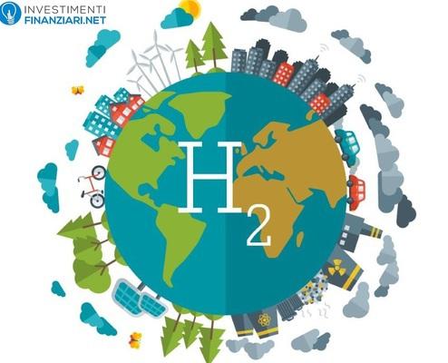 ETF Idrogeno: Migliori 2021. Guida a cura di InvestimentiFinanziari.net
